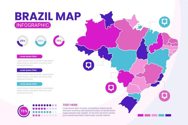 Infográfico do mapa do brasil plano Vetor grátis