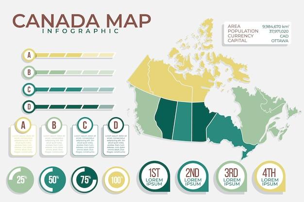 Infográfico do mapa do canadá em design plano Vetor grátis