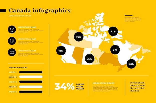 Infográfico do mapa do canadá Vetor grátis