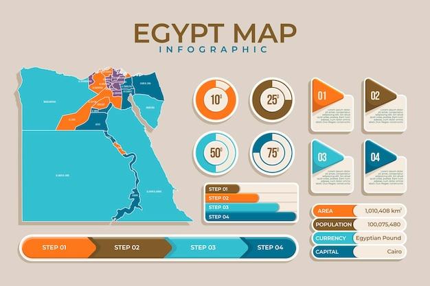 Infográfico do mapa do egito em design plano Vetor Premium