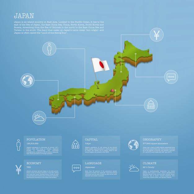 Infográfico do mapa do japão Vetor Premium