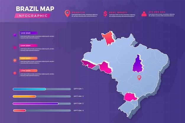 Infográfico do mapa gradiente brasil Vetor grátis