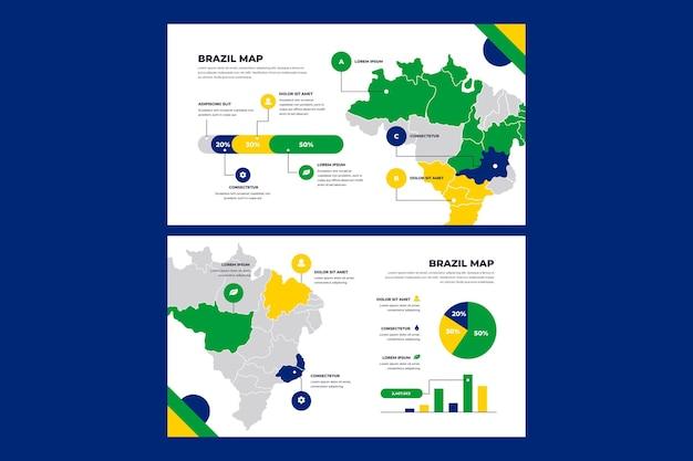 Infográfico do mapa linear do brasil Vetor grátis