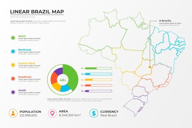 Infográfico do mapa linear do brasil Vetor Premium