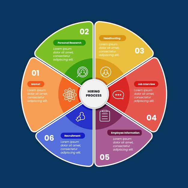 Infográfico do processo de contratação Vetor grátis