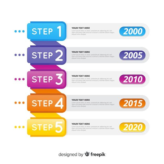 Infográfico gradiente plana com etapas Vetor grátis