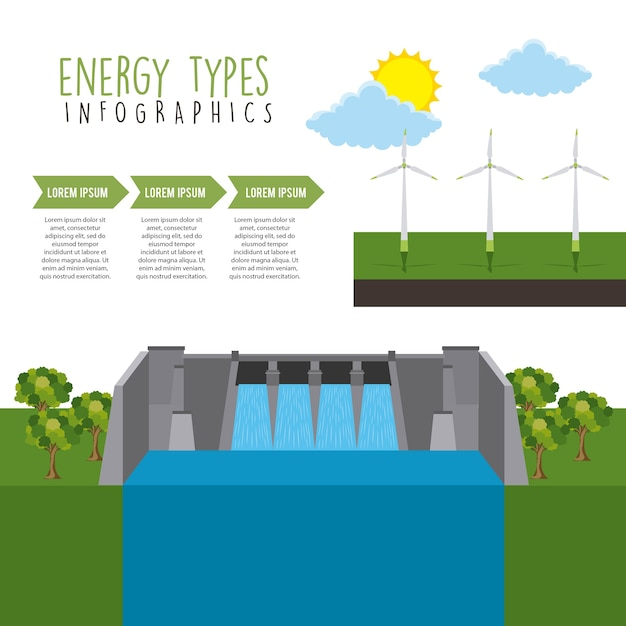 Infográfico hydro dam turbines vento solar Vetor Premium