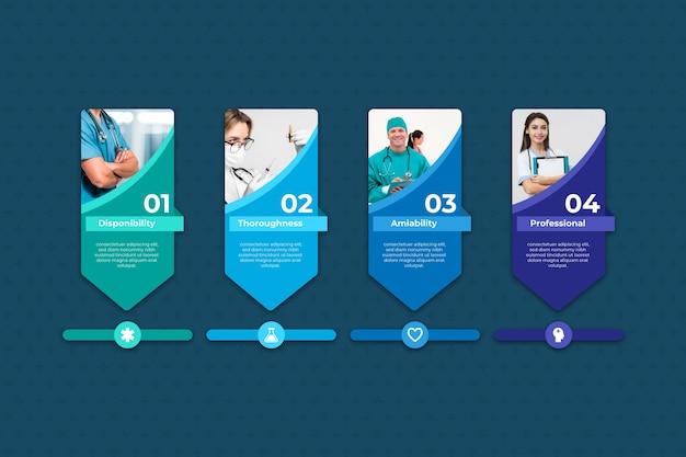 Infográfico médico com foto Vetor grátis