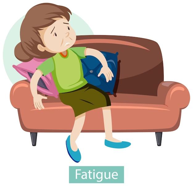 Infográfico médico de sintomas de fadiga Vetor grátis