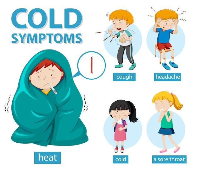 Infográfico médico de sintomas de resfriado Vetor grátis