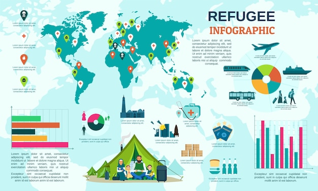 Infográfico migrante global de refugiados Vetor Premium