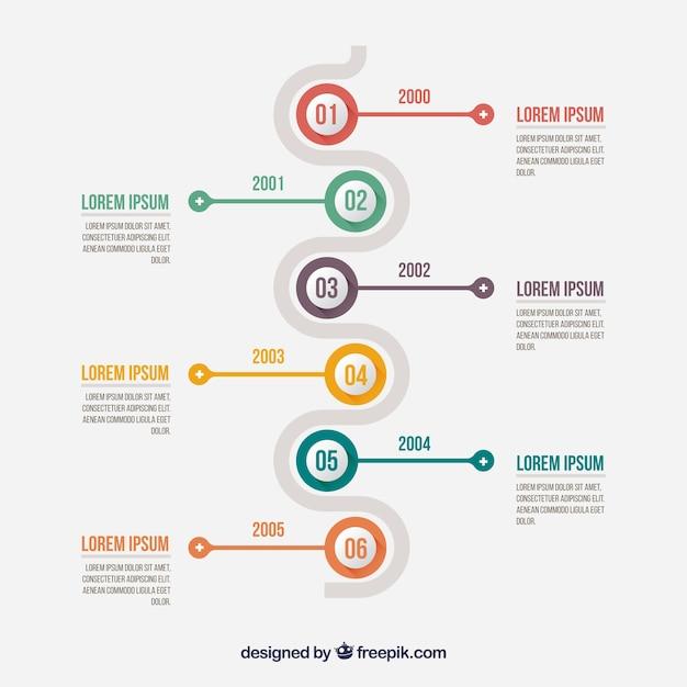 infográfico minimalista, com uma linha do tempo Vetor grátis