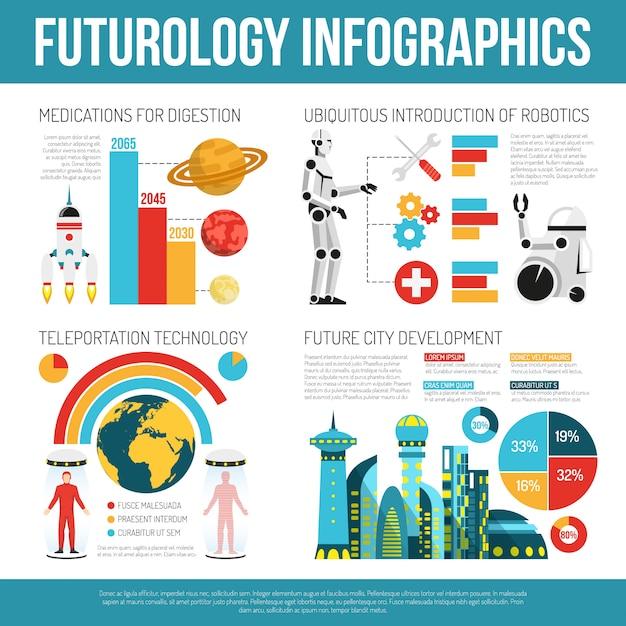 Infográfico plano de futurologia Vetor grátis