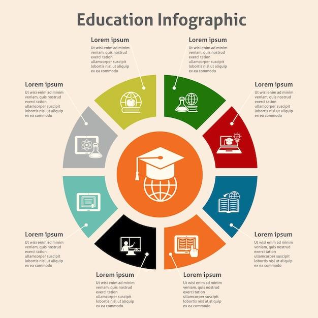 Infográfico redonda sobre a educação Vetor grátis