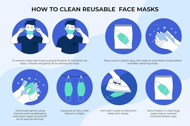 Infográfico sobre máscaras faciais reutilizáveis Vetor grátis