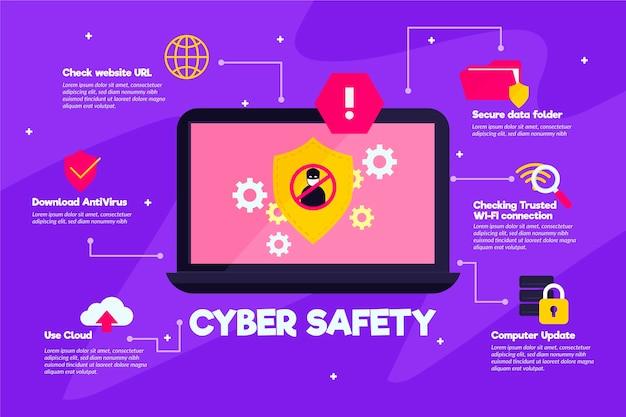 Infográfico sobre proteção contra ataques cibernéticos Vetor grátis