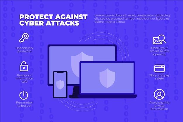Infográfico sobre proteção contra ataques cibernéticos Vetor Premium