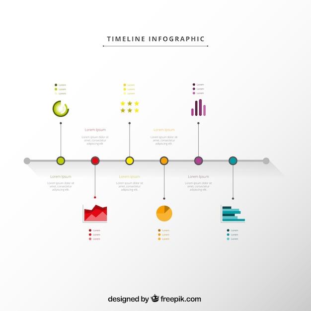 infogr u00e1fico timeline no estilo minimal