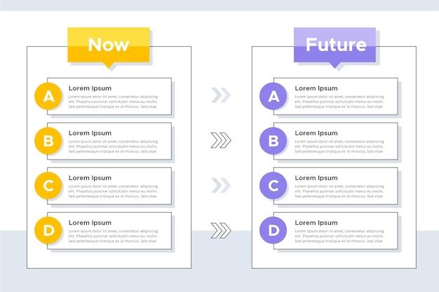 Infográficos agora vs futuros Vetor grátis