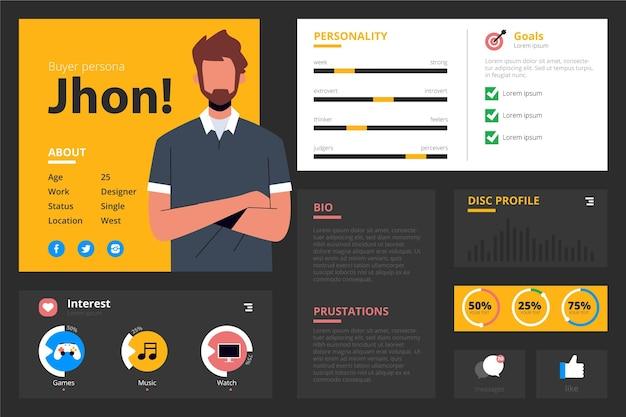 Infográficos da persona do comprador em design plano Vetor grátis
