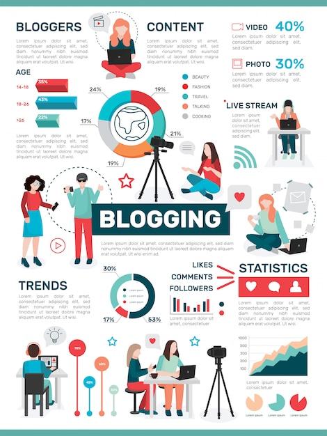 Infográficos de atividade de mídia de blogs Vetor grátis