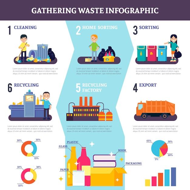 Infográficos de coleta de lixo plano Vetor grátis