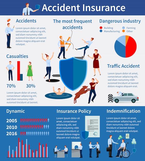 Infográficos de seguro de acidentes com negociações de ferimentos de política de escudo Vetor grátis