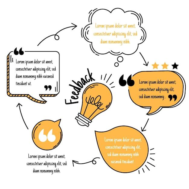 Infográficos desenhados à mão com balões de fala Vetor grátis