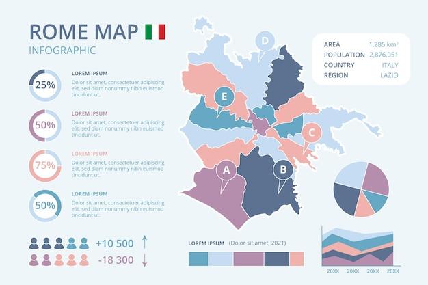 Infográficos desenhados à mão no mapa de roma Vetor grátis