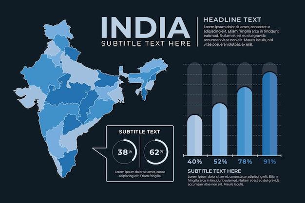 Infográficos do mapa azul da índia em design plano Vetor grátis