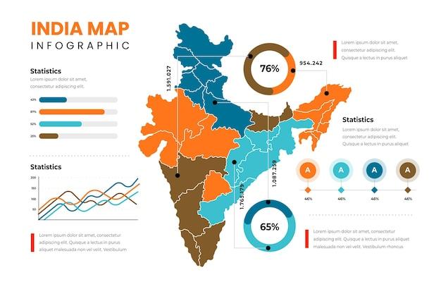 Infográficos do mapa da índia em design plano Vetor grátis