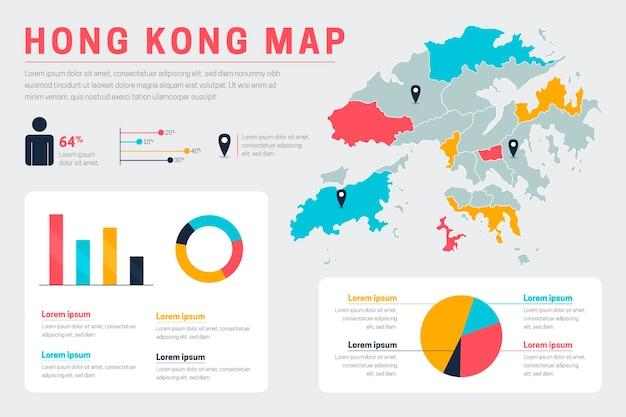 Infográficos do mapa de flat hong kong Vetor grátis