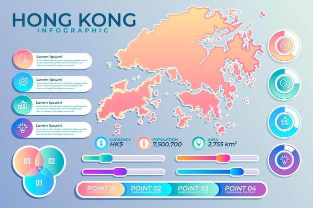 Infográficos do mapa de hong kong Vetor grátis