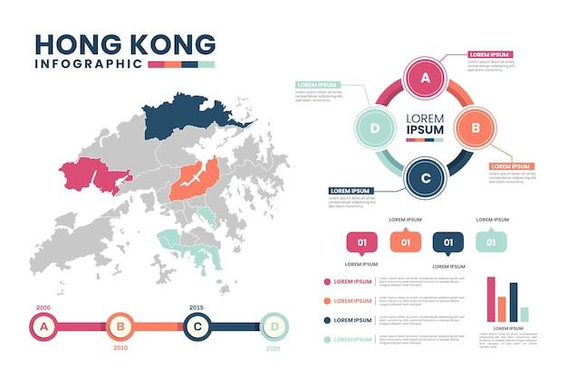Infográficos do mapa de hong kong Vetor Premium