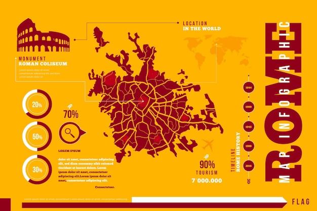Infográficos do mapa de roma plana Vetor grátis