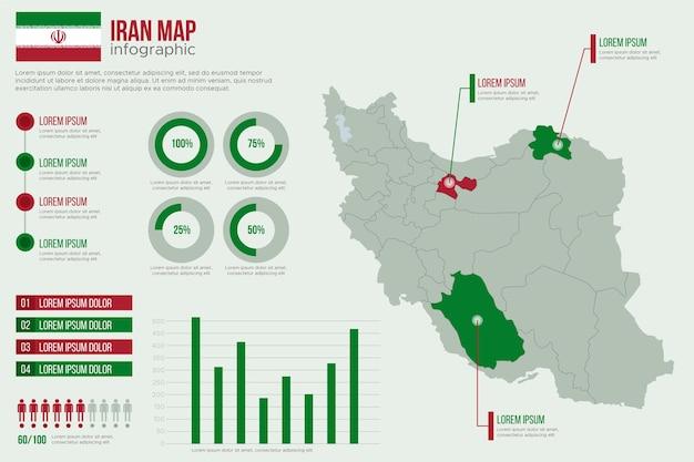 Infográficos do mapa do irã plano Vetor grátis