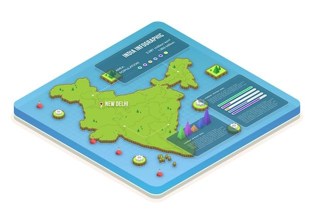 Infográficos do mapa isométrico da índia Vetor grátis