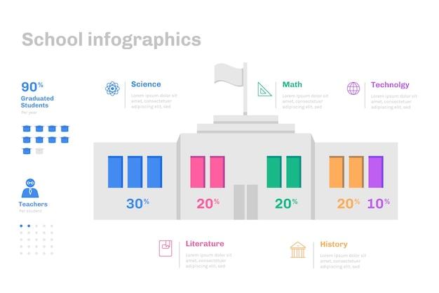 Infográficos escolares de design plano Vetor grátis