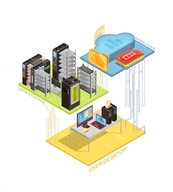 Infográficos isométricos com estação de trabalho do usuário, nuvem digital e servidores para armazenamento de dados na ilustração vetorial de fundo branco Vetor grátis