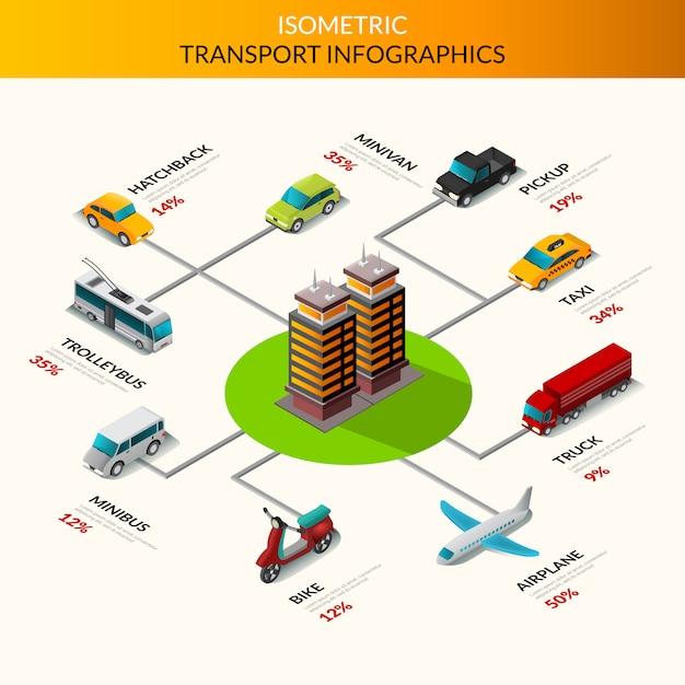 Infográficos isométricos de transporte Vetor grátis