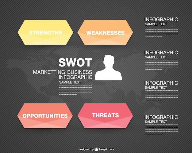 Informações de negócios gráficos Vetor grátis
