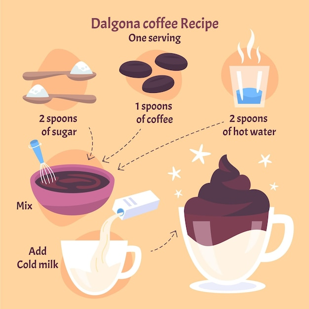 Ingredientes da receita de café dalgona ilustrados Vetor grátis