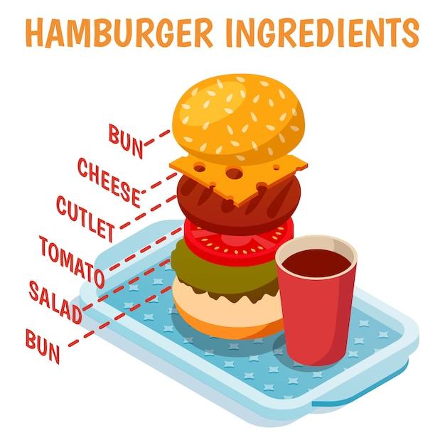 Ingredientes de hambúrguer isométricos Vetor grátis