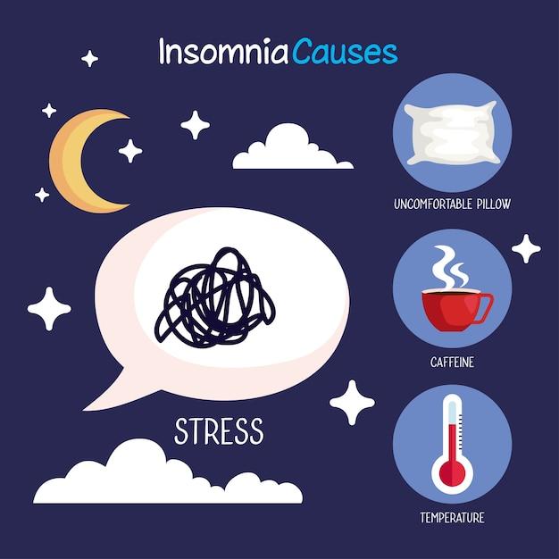 Insônia causa bolha de estresse e cenografia de ícones, tema de sono e noite Vetor Premium