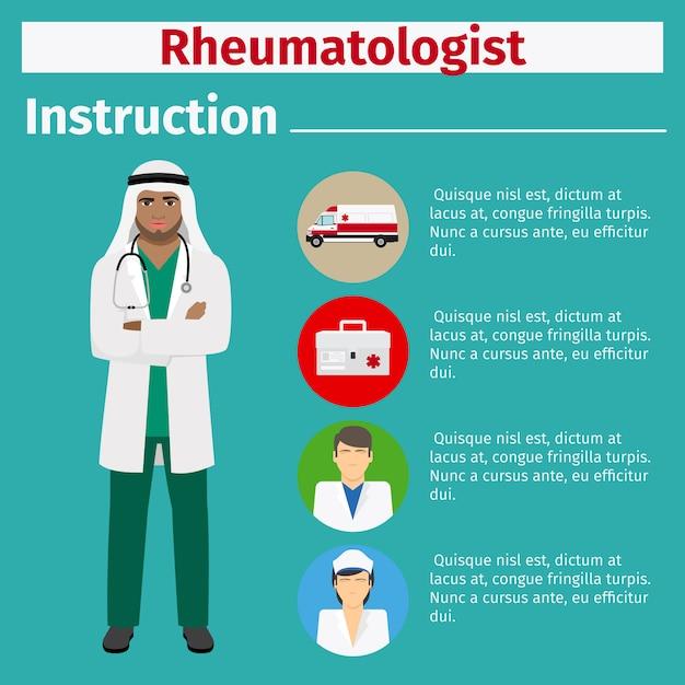 Instrução de equipamentos médicos para reumatologista Vetor Premium