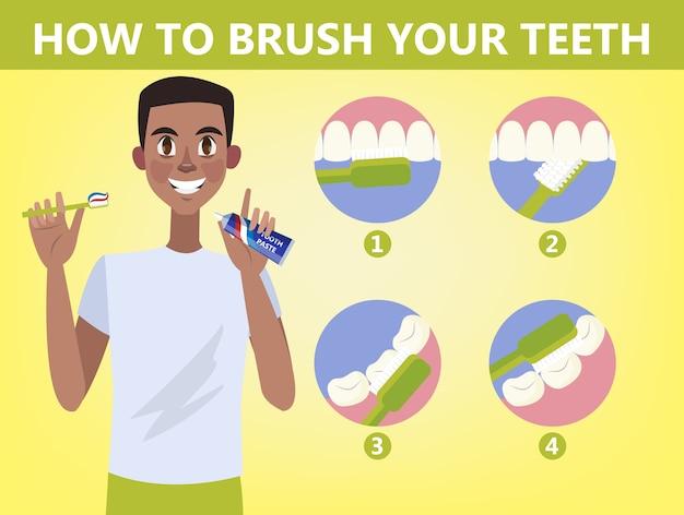 Instruções passo a passo de como escovar os dentes. escova e creme dental para higiene bucal. limpe o dente branco. estilo de vida saudável e atendimento odontológico. ilustração Vetor Premium