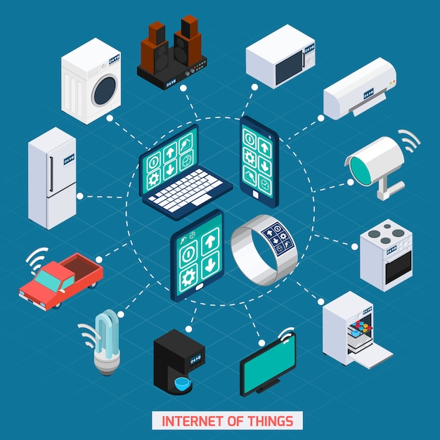 Iot concept isometric icons cycle composition Vetor grátis