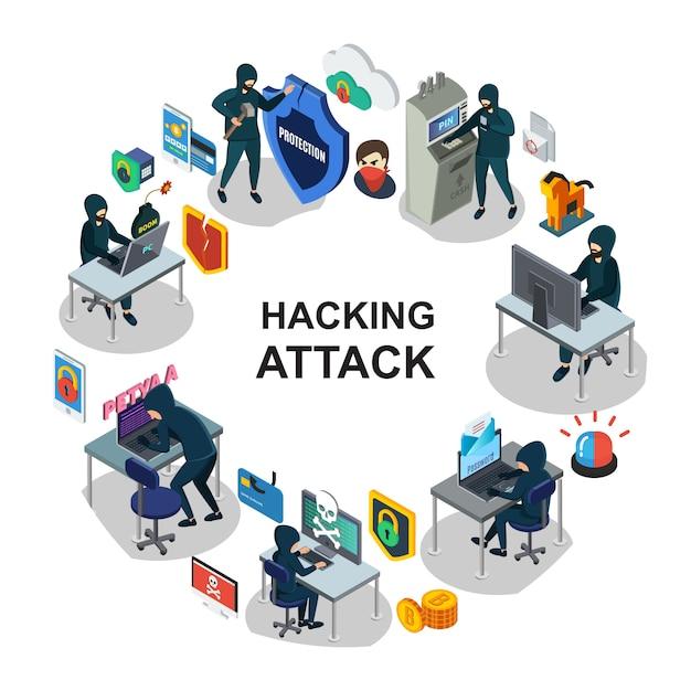 Isométrica, segurança internet, redondo, composição, com, hackers, computador, servidores móveis, laptop, atm, cartão pagamento, hacking, sirene, trojan, bomba, escudos Vetor grátis