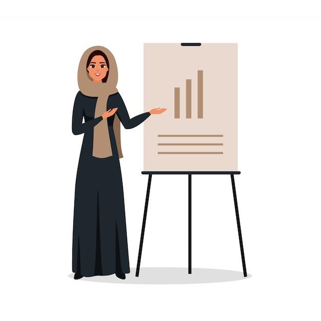 Jovem mulher árabe trabalhando no escritório. uma mulher saudita faz uma apresentação e aponta para um quadro de gráficos. ilustração em vetor cor em estilo cartoon plana Vetor Premium