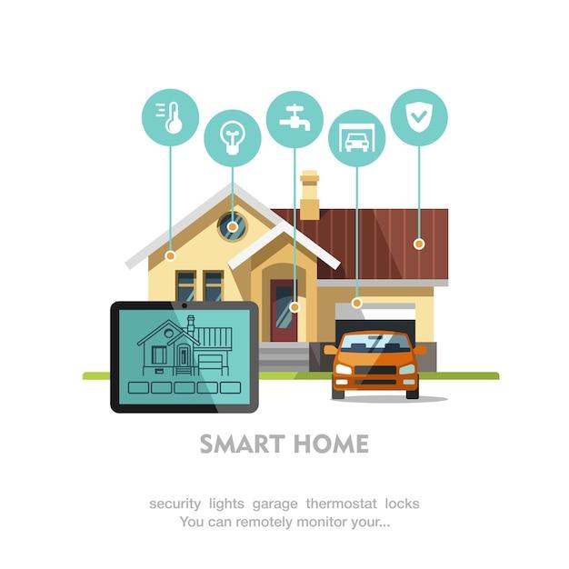 Lar inteligente. conceito de ilustração vetorial de estilo design plano de sistema de tecnologia de casa inteligente com controle centralizado. Vetor Premium